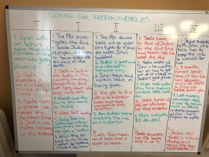 Example of a Whiteboard with a pilot episode mapped out
